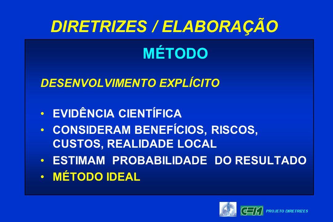 DIRETRIZES / APLICABILIDADE MELHORIA DOS RESULTADOS PIORA DOS RESULTADOS AUMENTO DOS CUSTOS REDUÇÃO DOS CUSTOS BC D E A F RESULTADOS RESULTADOS + CUSTOS RESULTADOS + .
