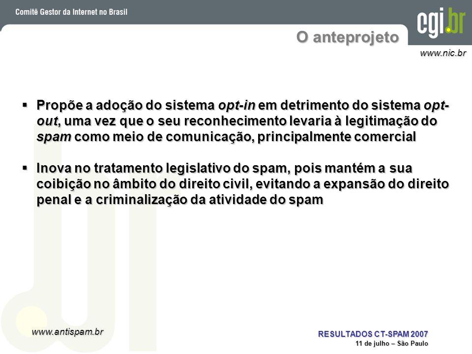 www.antispam.br www.nic.br RESULTADOS CT-SPAM 2007 11 de julho – São Paulo O anteprojeto Propõe a adoção do sistema opt-in em detrimento do sistema op