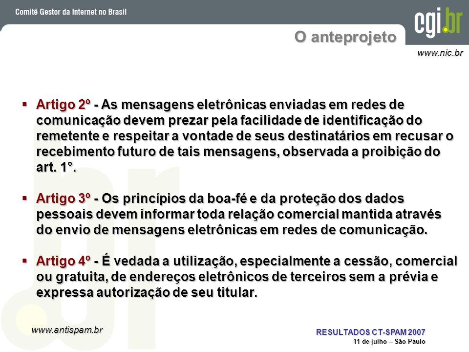 www.antispam.br www.nic.br RESULTADOS CT-SPAM 2007 11 de julho – São Paulo O anteprojeto Artigo 2º - As mensagens eletrônicas enviadas em redes de com