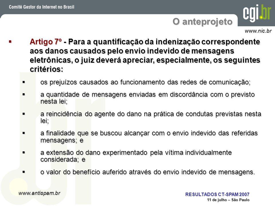 www.antispam.br www.nic.br RESULTADOS CT-SPAM 2007 11 de julho – São Paulo O anteprojeto Artigo 7º - Para a quantificação da indenização correspondent