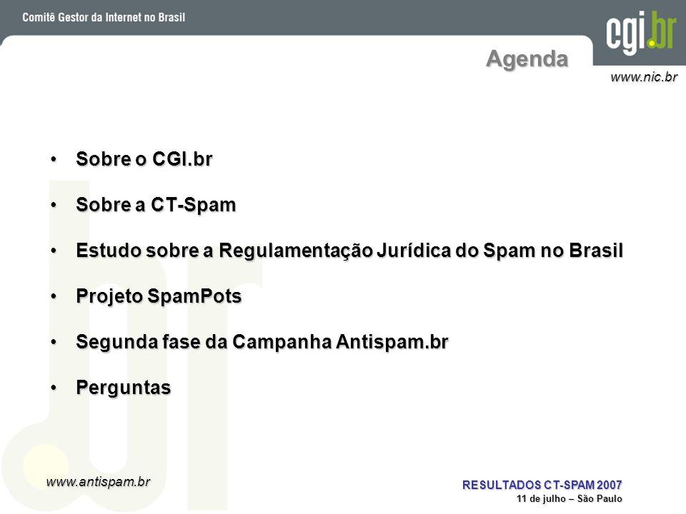 www.antispam.br www.nic.br RESULTADOS CT-SPAM 2007 11 de julho – São Paulo Agenda Sobre o CGI.brSobre o CGI.br Sobre a CT-SpamSobre a CT-Spam Estudo s