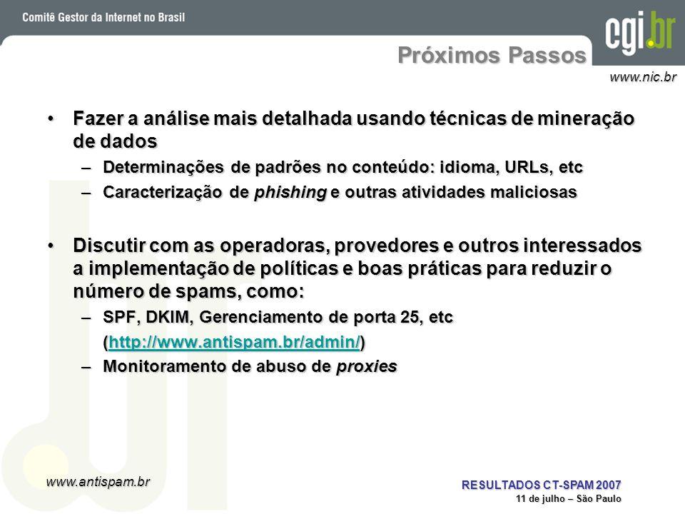 www.antispam.br www.nic.br RESULTADOS CT-SPAM 2007 11 de julho – São Paulo Próximos Passos Fazer a análise mais detalhada usando técnicas de mineração