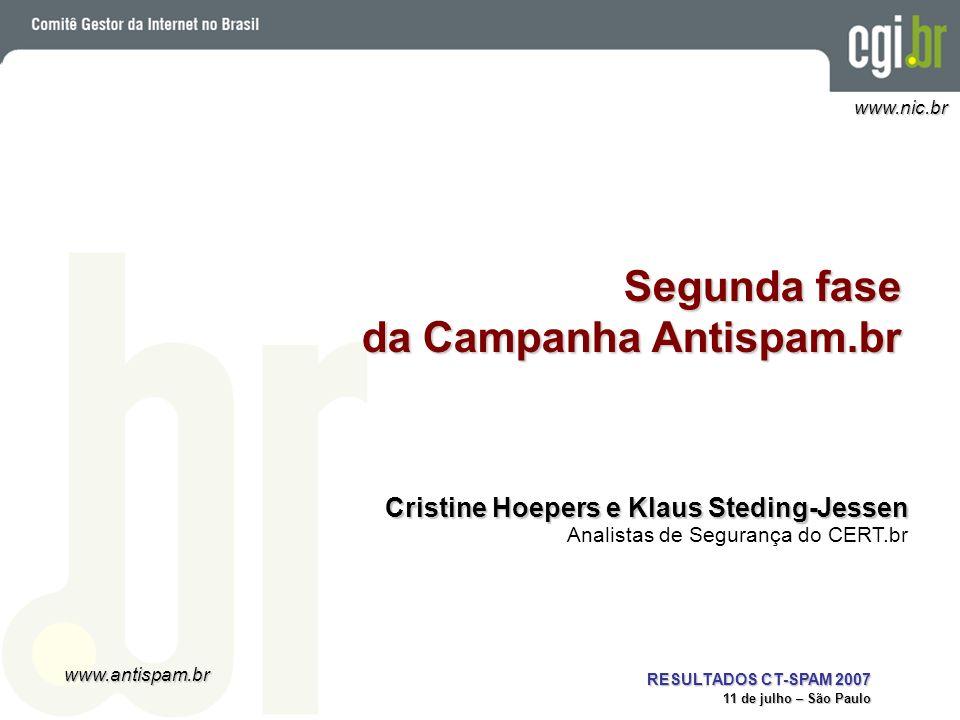 www.antispam.br www.nic.br RESULTADOS CT-SPAM 2007 11 de julho – São Paulo Segunda fase da Campanha Antispam.br Cristine Hoepers e Klaus Steding-Jesse