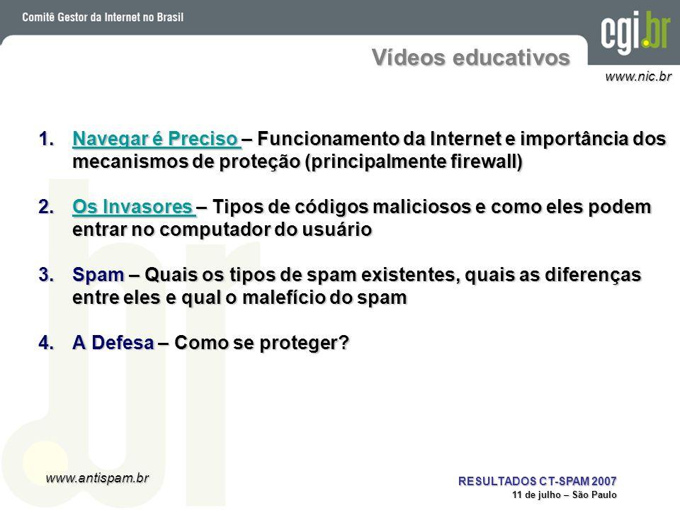 www.antispam.br www.nic.br RESULTADOS CT-SPAM 2007 11 de julho – São Paulo Vídeos educativos 1.Navegar é Preciso – Funcionamento da Internet e importâ