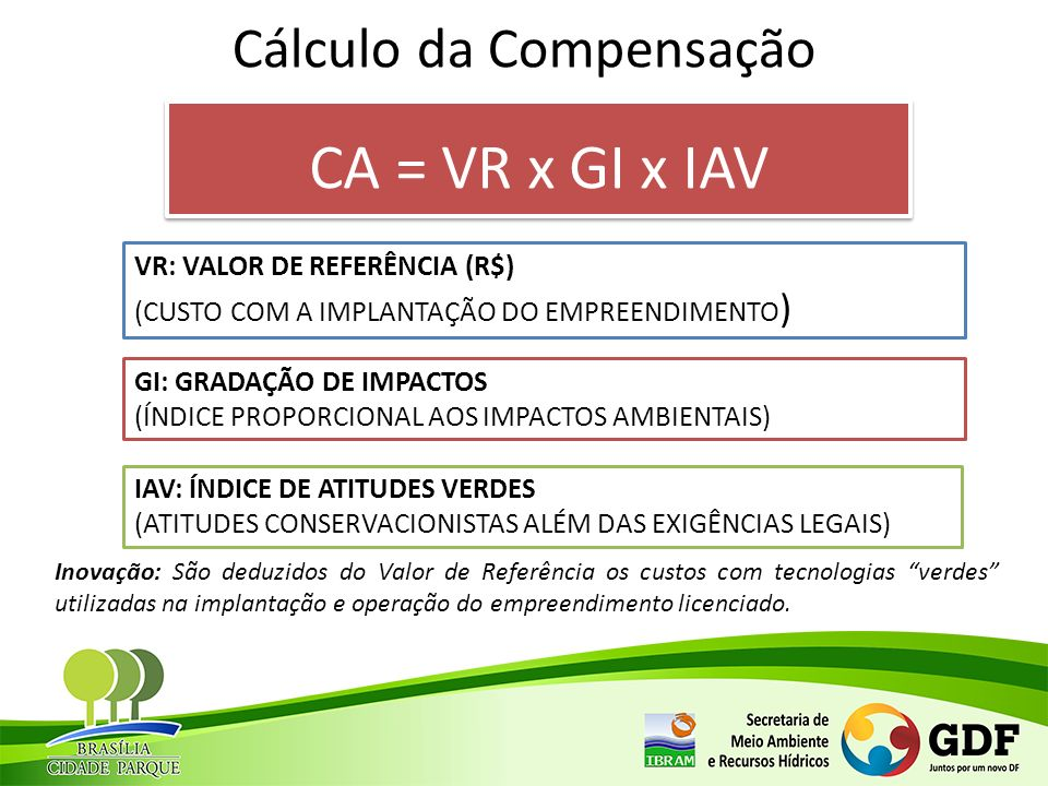 Cálculo da Compensação CA = VR x GI x IAV VR: VALOR DE REFERÊNCIA (R$) (CUSTO COM A IMPLANTAÇÃO DO EMPREENDIMENTO ) IAV: ÍNDICE DE ATITUDES VERDES (AT