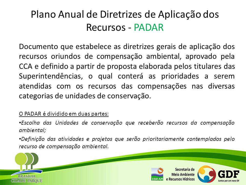 Plano Anual de Diretrizes de Aplicação dos Recursos - PADAR Documento que estabelece as diretrizes gerais de aplicação dos recursos oriundos de compen
