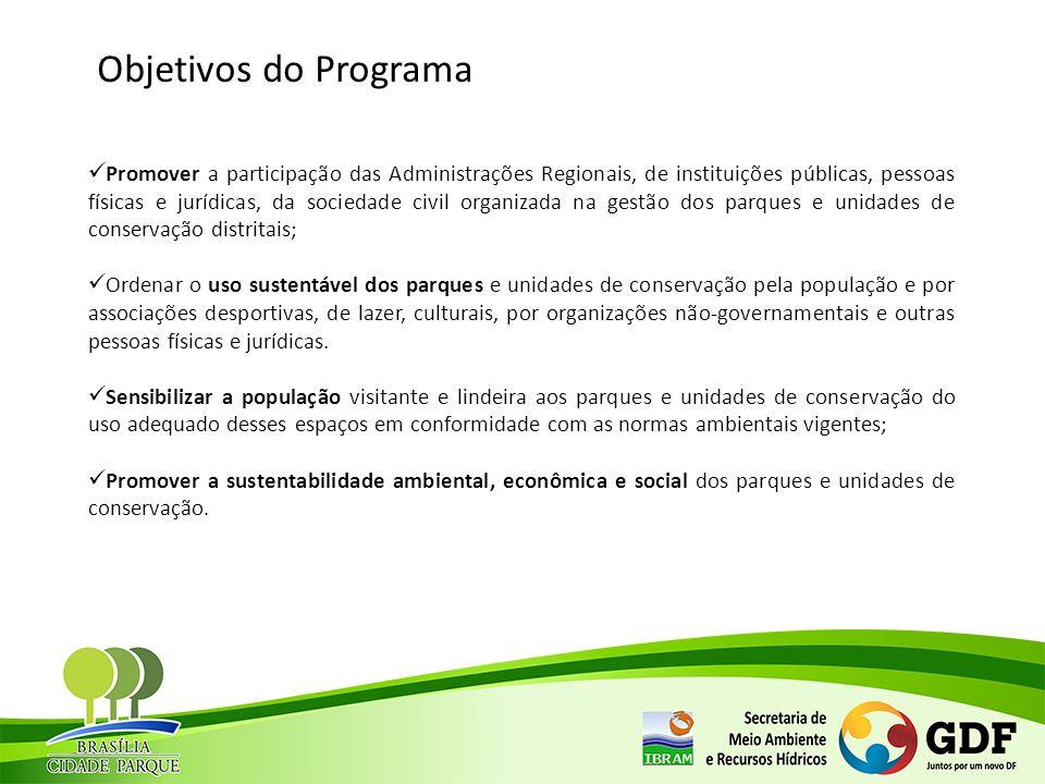Objetivos do Programa Promover a participação das Administrações Regionais, de instituições públicas, pessoas físicas e jurídicas, da sociedade civil