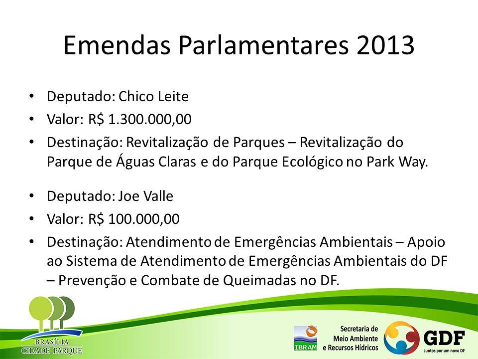 Emendas Parlamentares 2013 Deputado: Chico Leite Valor: R$ 1.300.000,00 Destinação: Revitalização de Parques – Revitalização do Parque de Águas Claras