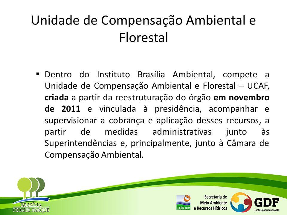Unidade de Compensação Ambiental e Florestal Dentro do Instituto Brasília Ambiental, compete a Unidade de Compensação Ambiental e Florestal – UCAF, cr