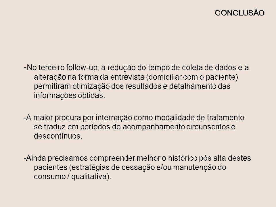 CONCLUSÃO - No terceiro follow-up, a redução do tempo de coleta de dados e a alteração na forma da entrevista (domiciliar com o paciente) permitiram o