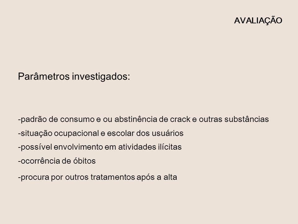 AVALIAÇÃO Parâmetros investigados: -padrão de consumo e ou abstinência de crack e outras substâncias -situação ocupacional e escolar dos usuários -pos
