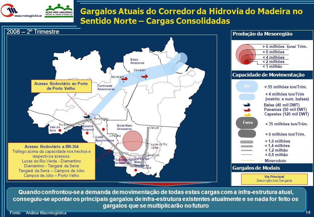 13 Principais Rotas Atuais do Norte Mato Grossense – Cargas Consolidadas Com base em todas estas informações, pôde-se criar um mapa de todas as vias u