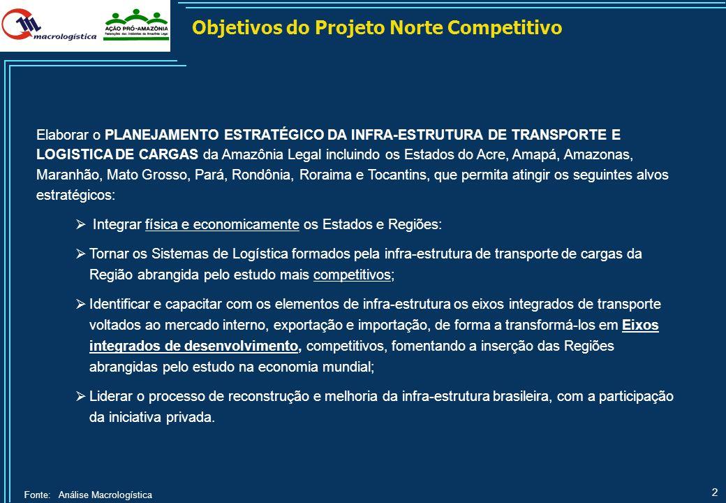 1 Agenda I – Introdução II – Sumário dos Resultados da Primeira Fase do Projeto III – Resultados da Segunda Fase do Projeto Norte Competitivo IV – Pró