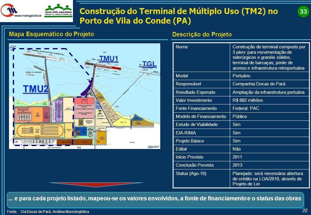 21 Fonte: DNIT, PNLT, PAC, análise Macrologística Principais Projetos Novo Eixo de Integração da Hidrovia do Juruena/Tapajós 29. Dragagem do Canal de
