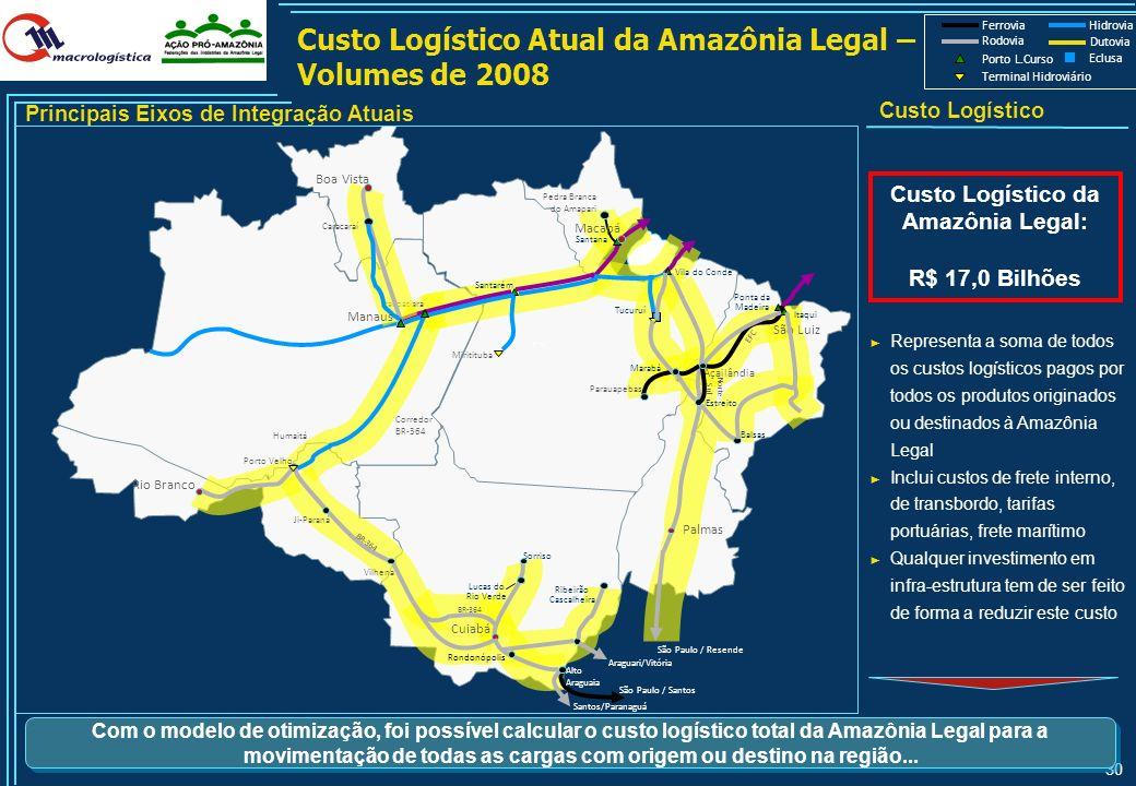 29 O Modelo Otimizador: Painel de Controle O modelo de otimização busca o menor custo logístico para o transporte de cargas na região da Amazônia Lega