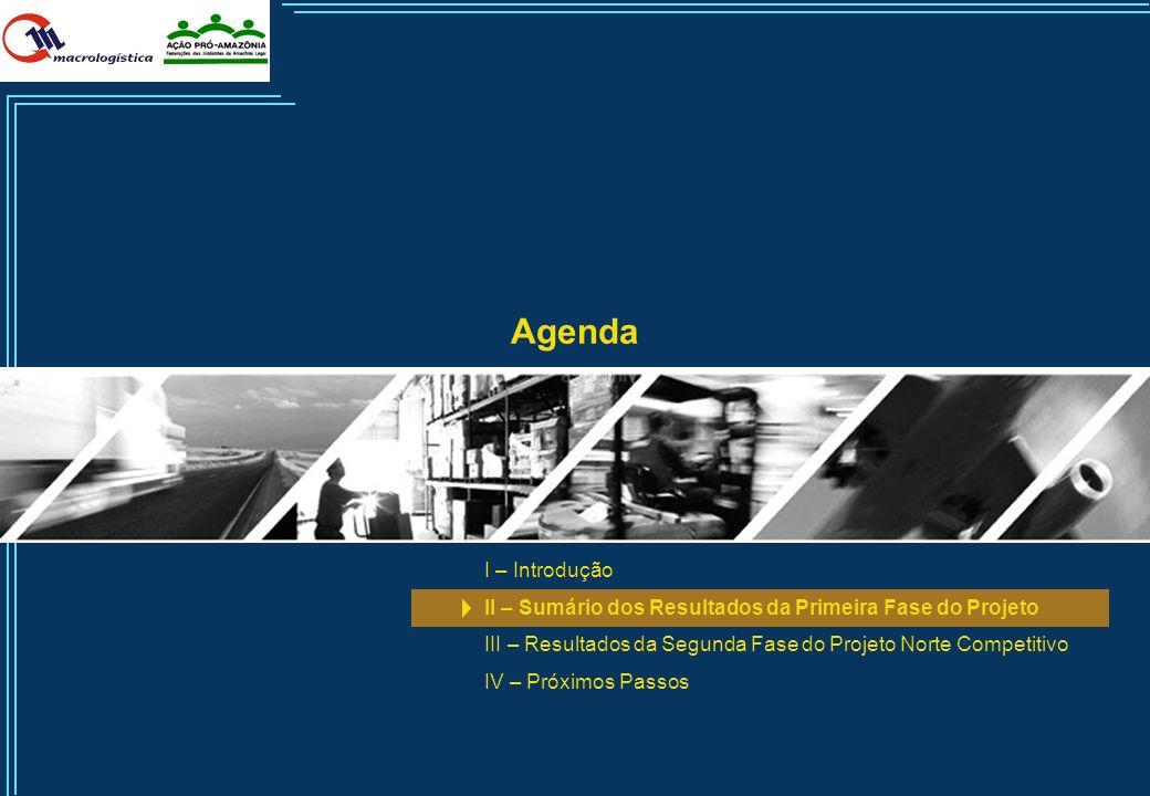 3 Entrevistas e Fontes - Agências reguladoras: ANA (Água), ANEEL, ANP, ANTAQ, ANTT - Companhia Docas de Santana - Companhia Docas do Par á - Conab - D