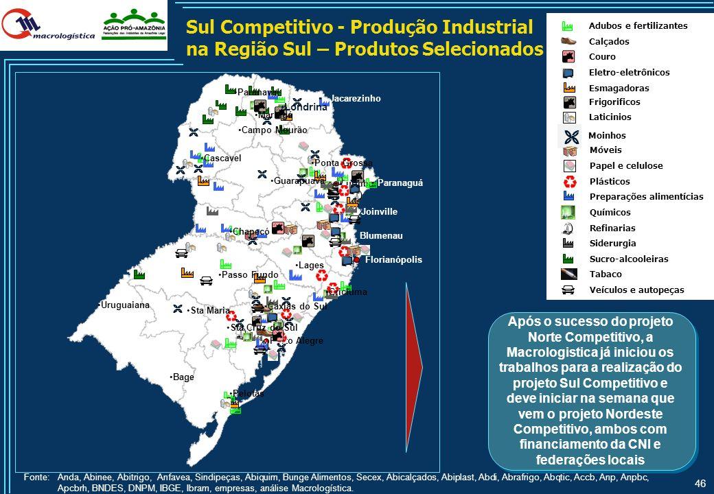 45 Plano de Implementação e Próximos Passos Fonte:Análise Macrologistica Para possibilitar a implantação do Projeto Norte Competitivo, uma série de et