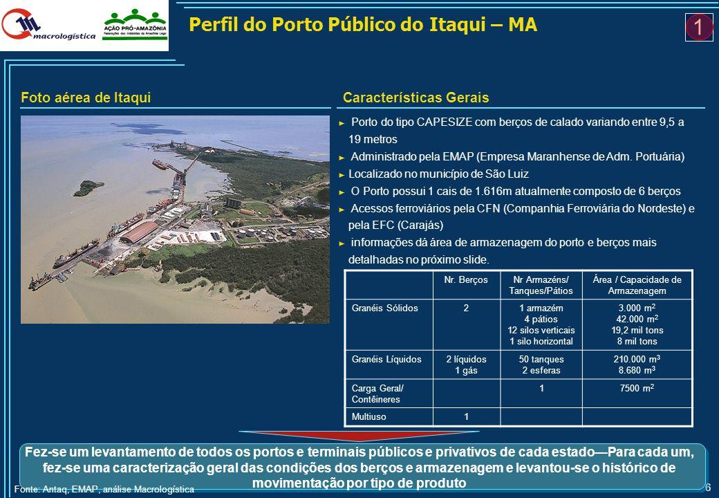 5 Fonte: DNIT, CNT, Infraero, Análise Macrologística Mapeamento da Infra-Estrutura no Pará 2008 Na primeira fase, fez-se um mapeamento completo da con