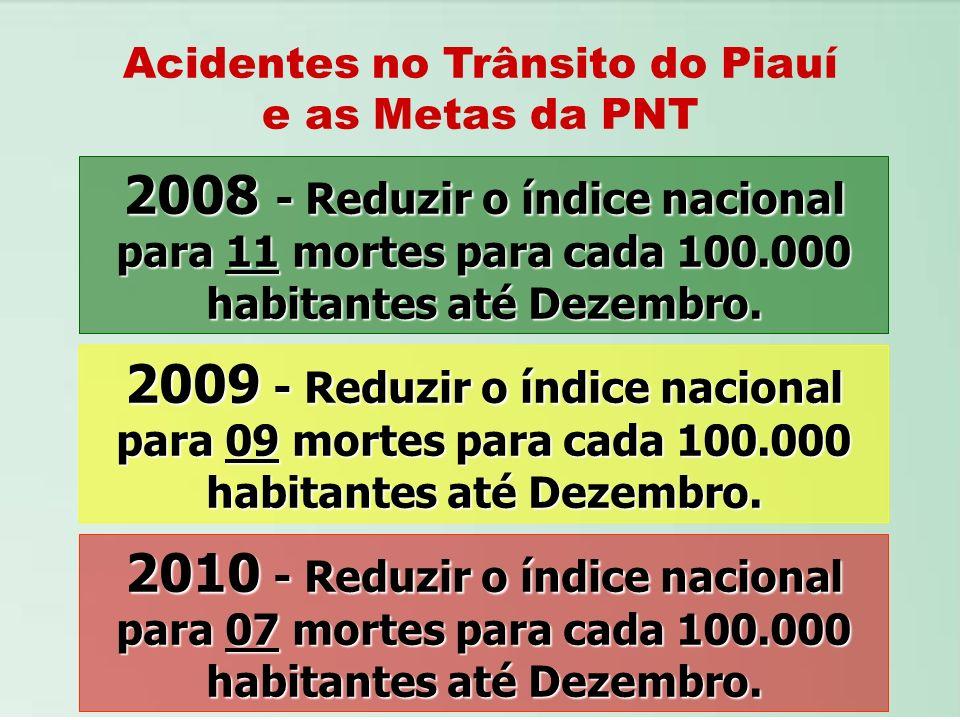 2008 - Reduzir o índice nacional para 11 mortes para cada 100.000 habitantes até Dezembro. 2009 - Reduzir o índice nacional para 09 mortes para cada 1