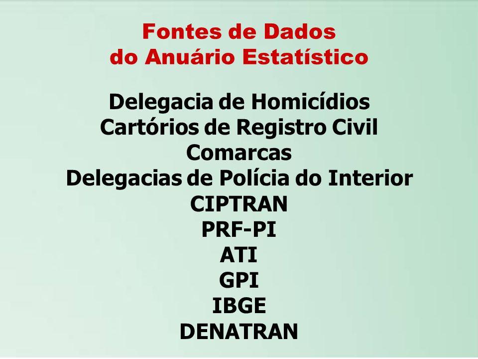 Fontes de Dados do Anuário Estatístico Delegacia de Homicídios Cartórios de Registro Civil Comarcas Delegacias de Polícia do Interior CIPTRAN PRF-PI A