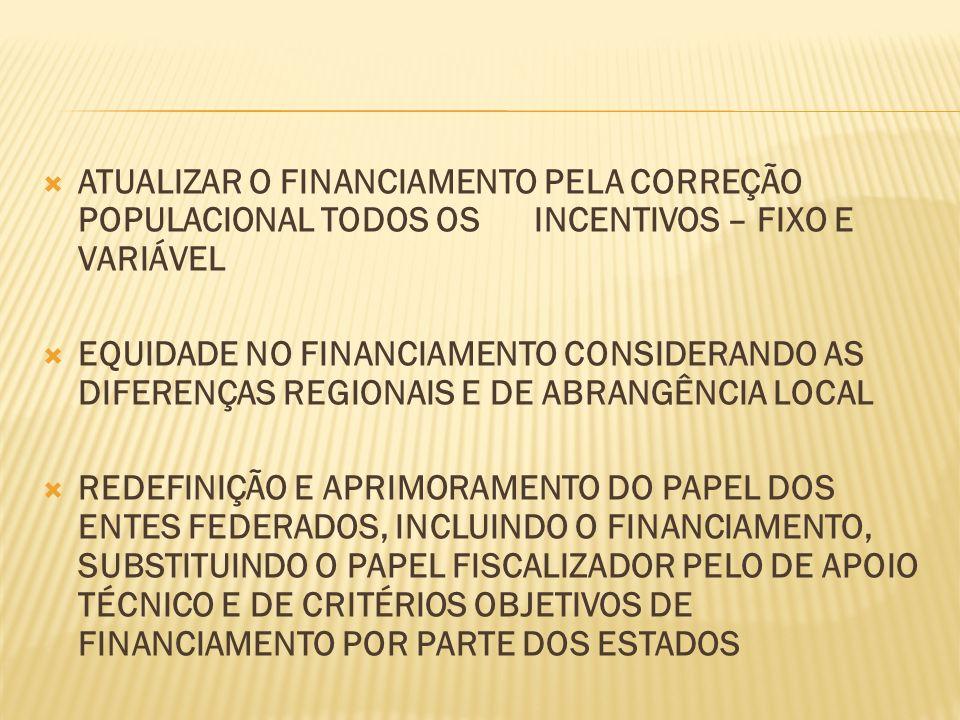 ORÇAMENTO GLOBAL PARA A ATENÇÃO BÁSICA RECONHECER OS DIVERSOS RECORTES EXISTENTES DE AB, PRESERVANDO OS PRINCÍPIOS FUNCIONAIS E ESTRUTURAIS DA ESF RECONHECER A NECESSIDADE DE MANUTENÇÃO DE UM PERCENTUAL DO FINANCIAMENTO DAS EQUIPES QUE FICAM SEM MÉDICOS