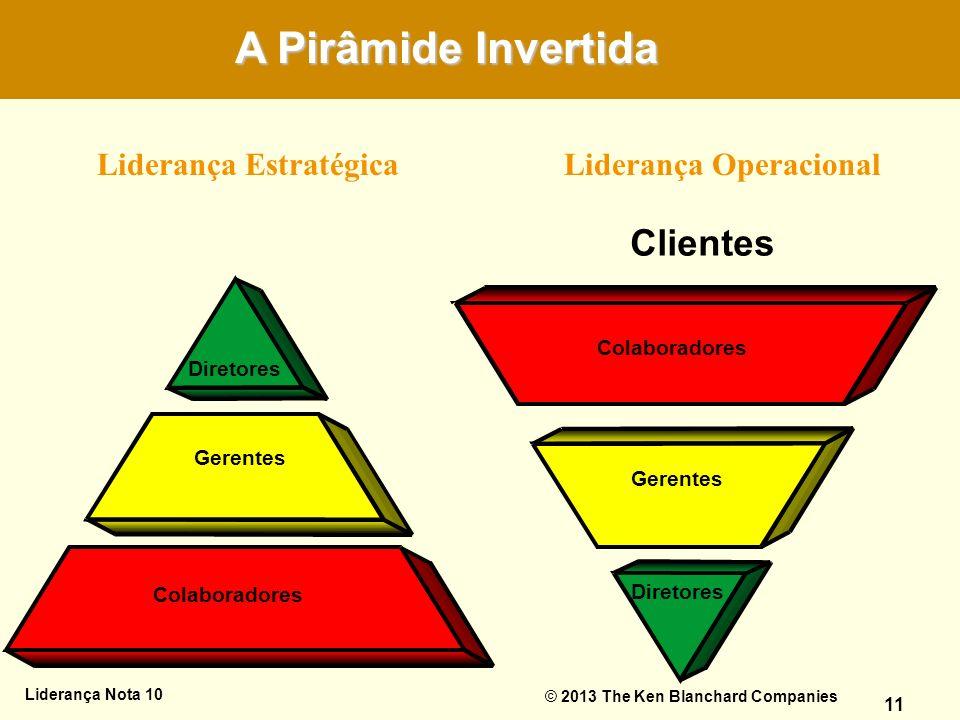 O Desafio da Autoliderança 11 Liderança Nota 10 11 A Pirâmide Invertida Clientes Diretores Gerentes Colaboradores © 2013 The Ken Blanchard Companies L