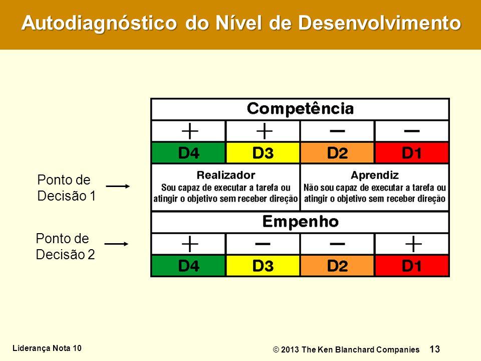 O Desafio da Autoliderança 13 Liderança Nota 10 13 Autodiagnóstico do Nível de Desenvolvimento © 2013 The Ken Blanchard Companies Ponto de Decisão 1 P