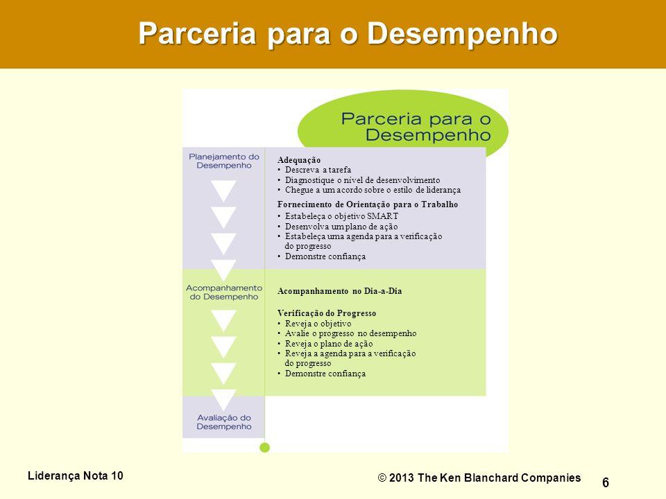 O Desafio da Autoliderança 6 Liderança Nota 10 6 Parceria para o Desempenho © 2013 The Ken Blanchard Companies Adequação Descreva a tarefa Diagnostiqu