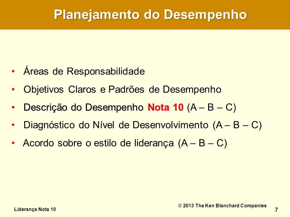 Liderança Nota 10 © 2013 The Ken Blanchard Companies Áreas de Responsabilidade Objetivos Claros e Padrões de Desempenho Descrição do Desempenho Nota 1