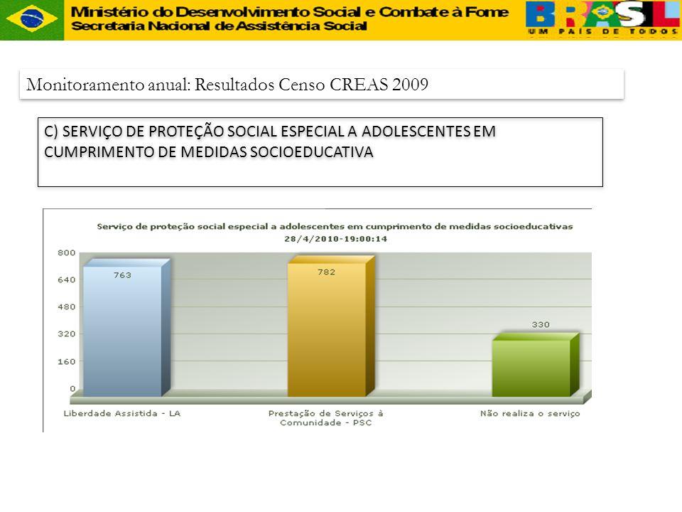CREAS Monitoramento anual: Resultados Censo CREAS 2009 C) SERVIÇO DE PROTEÇÃO SOCIAL ESPECIAL A ADOLESCENTES EM CUMPRIMENTO DE MEDIDAS SOCIOEDUCATIVA