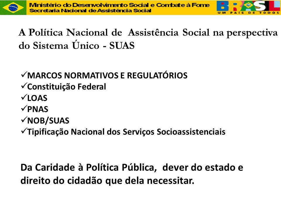 MARCOS NORMATIVOS E REGULATÓRIOS Constituição Federal LOAS PNAS NOB/SUAS Tipificação Nacional dos Serviços Socioassistenciais Da Caridade à Política P