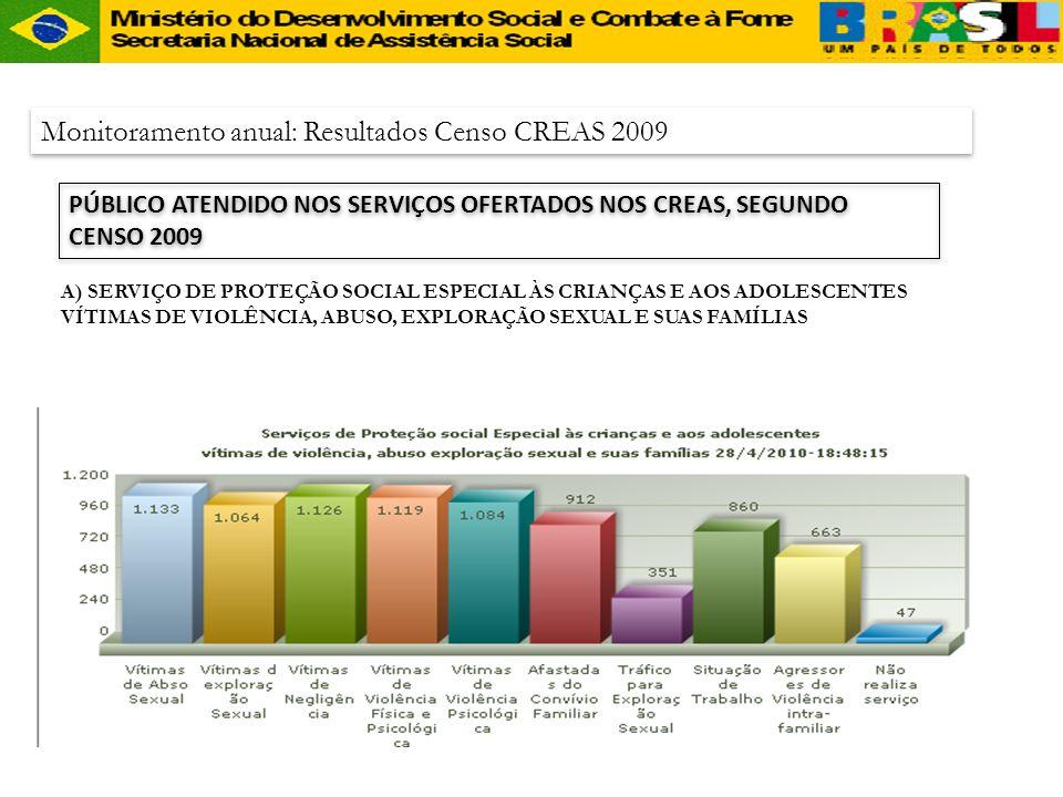 CREAS Monitoramento anual: Resultados Censo CREAS 2009 PÚBLICO ATENDIDO NOS SERVIÇOS OFERTADOS NOS CREAS, SEGUNDO CENSO 2009 A) SERVIÇO DE PROTEÇÃO SO