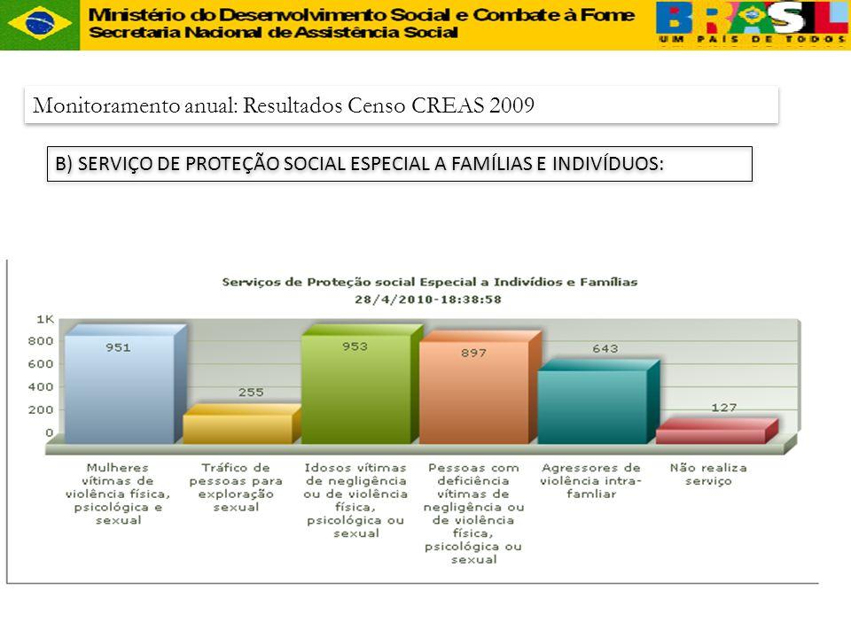 CREAS Monitoramento anual: Resultados Censo CREAS 2009 B) SERVIÇO DE PROTEÇÃO SOCIAL ESPECIAL A FAMÍLIAS E INDIVÍDUOS: