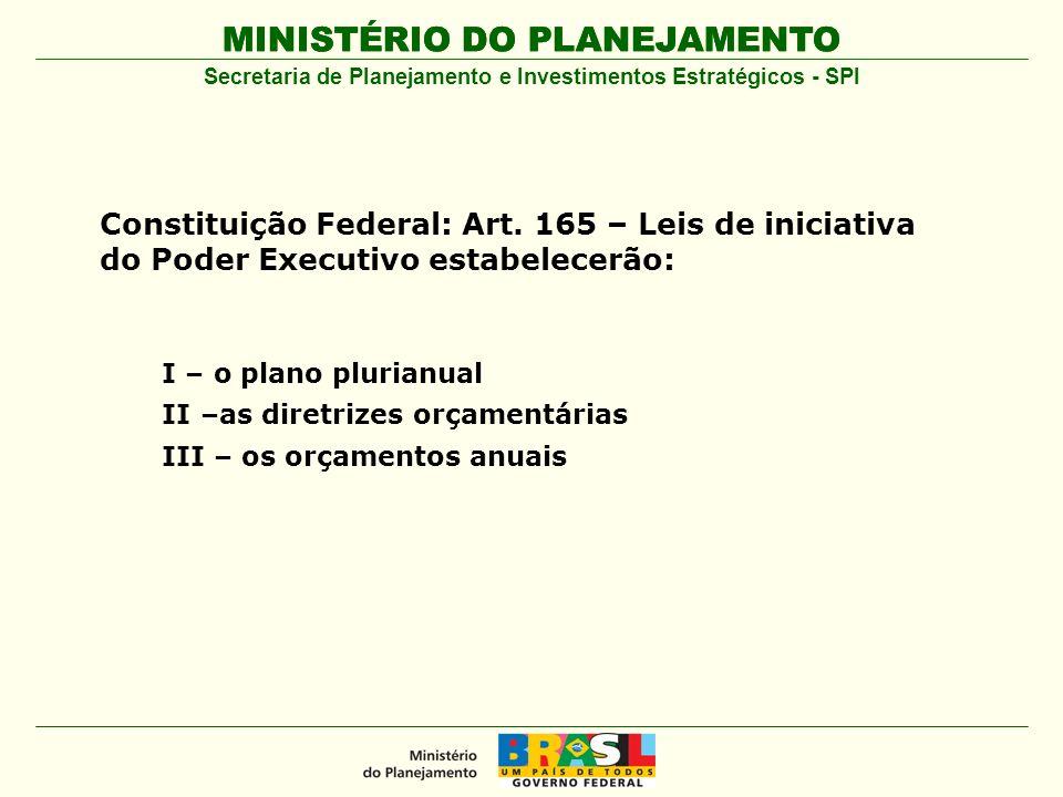 MINISTÉRIO DO PLANEJAMENTO Secretaria de Planejamento e Investimentos Estratégicos - SPI Constituição Federal: Art. 165 – Leis de iniciativa do Poder