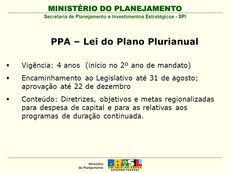 MINISTÉRIO DO PLANEJAMENTO Secretaria de Planejamento e Investimentos Estratégicos - SPI PPA – Lei do Plano Plurianual Vigência: 4 anos (início no 2º