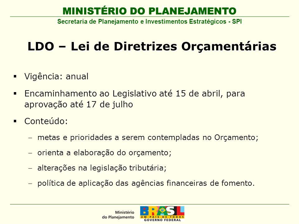 MINISTÉRIO DO PLANEJAMENTO Secretaria de Planejamento e Investimentos Estratégicos - SPI LDO – Lei de Diretrizes Orçamentárias Vigência: anual Encamin