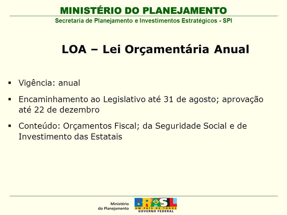 MINISTÉRIO DO PLANEJAMENTO Secretaria de Planejamento e Investimentos Estratégicos - SPI LOA – Lei Orçamentária Anual Vigência: anual Encaminhamento a