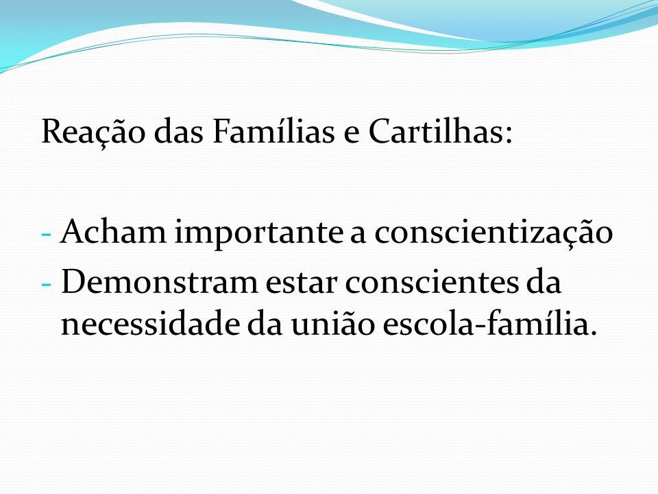 Reação das Famílias e Cartilhas: - Acham importante a conscientização - Demonstram estar conscientes da necessidade da união escola-família.