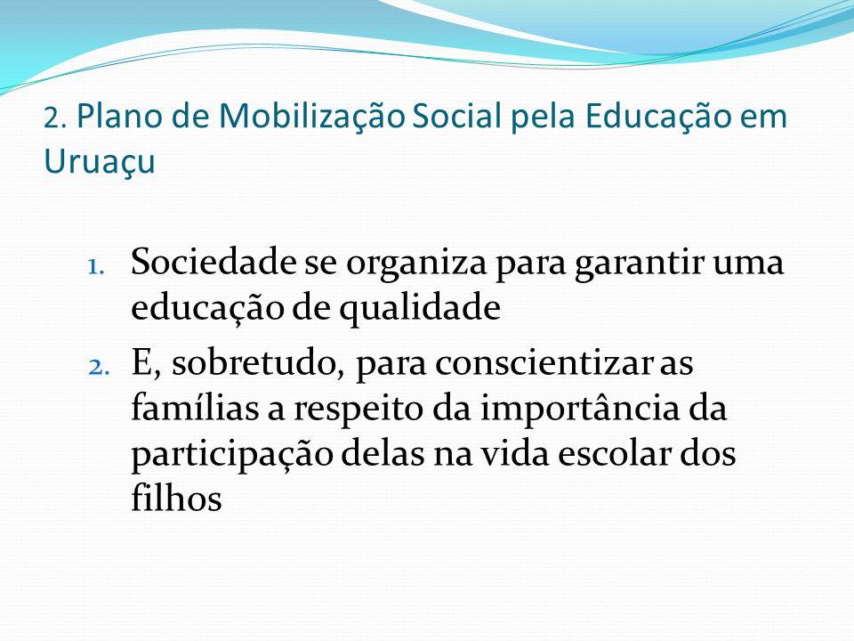 2. Plano de Mobilização Social pela Educação em Uruaçu 1. Sociedade se organiza para garantir uma educação de qualidade 2. E, sobretudo, para conscien