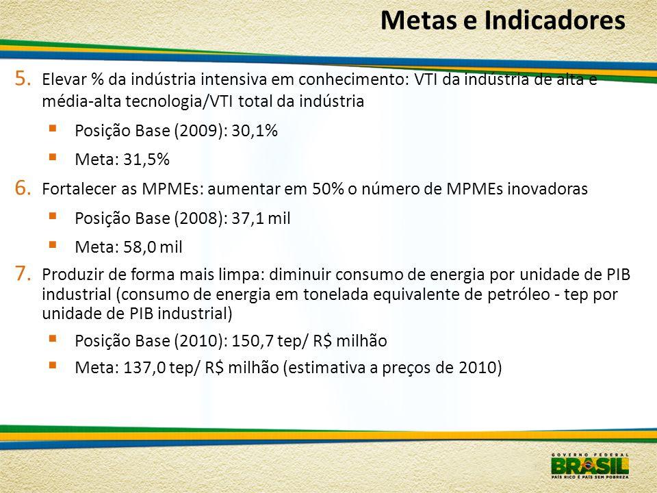 5. Elevar % da indústria intensiva em conhecimento: VTI da indústria de alta e média-alta tecnologia/VTI total da indústria Posição Base (2009): 30,1%