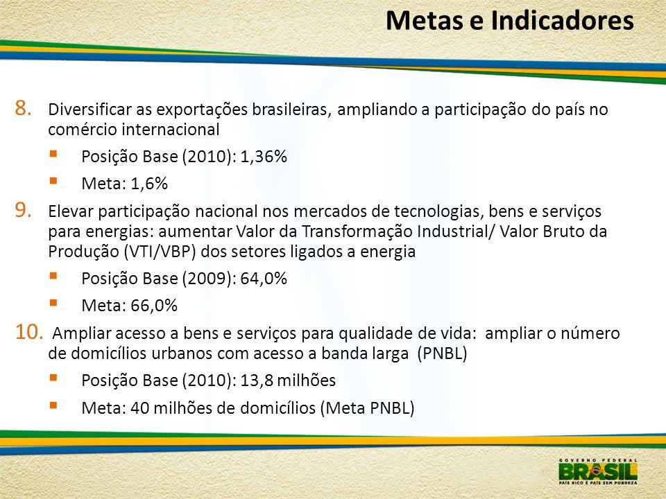 8. Diversificar as exportações brasileiras, ampliando a participação do país no comércio internacional Posição Base (2010): 1,36% Meta: 1,6% 9. Elevar