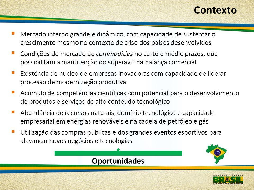 Contexto Oportunidades Mercado interno grande e dinâmico, com capacidade de sustentar o crescimento mesmo no contexto de crise dos países desenvolvido
