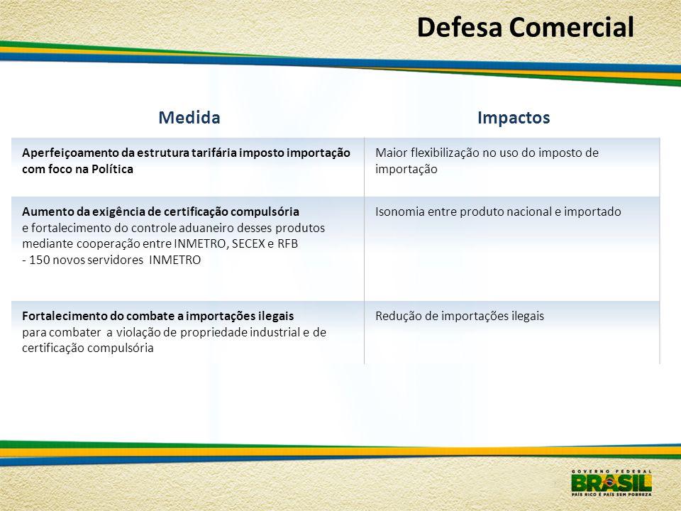 Defesa Comercial MedidaImpactos Aperfeiçoamento da estrutura tarifária imposto importação com foco na Política Maior flexibilização no uso do imposto