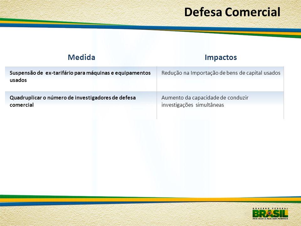 Defesa Comercial MedidaImpactos Suspensão de ex-tarifário para máquinas e equipamentos usados Redução na Importação de bens de capital usados Quadrupl