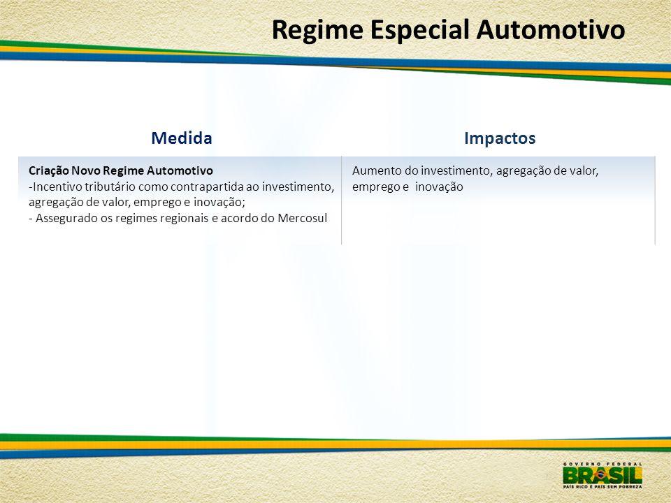 Regime Especial Automotivo MedidaImpactos Criação Novo Regime Automotivo -Incentivo tributário como contrapartida ao investimento, agregação de valor,
