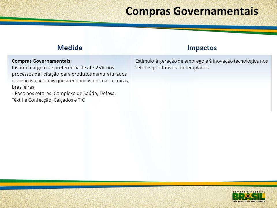 Compras Governamentais MedidaImpactos Compras Governamentais Institui margem de preferência de até 25% nos processos de licitação para produtos manufa