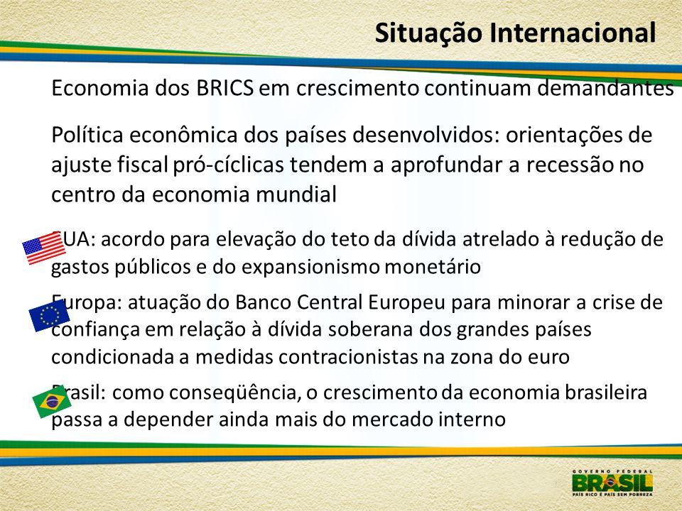 Situação Internacional Economia dos BRICS em crescimento continuam demandantes Política econômica dos países desenvolvidos: orientações de ajuste fisc
