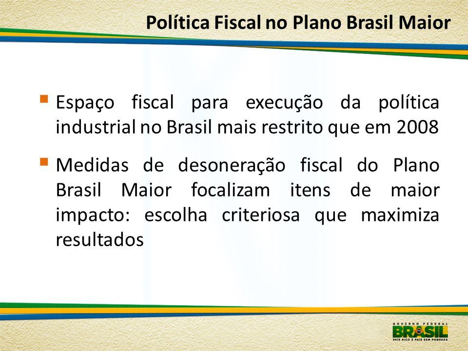 Espaço fiscal para execução da política industrial no Brasil mais restrito que em 2008 Medidas de desoneração fiscal do Plano Brasil Maior focalizam i