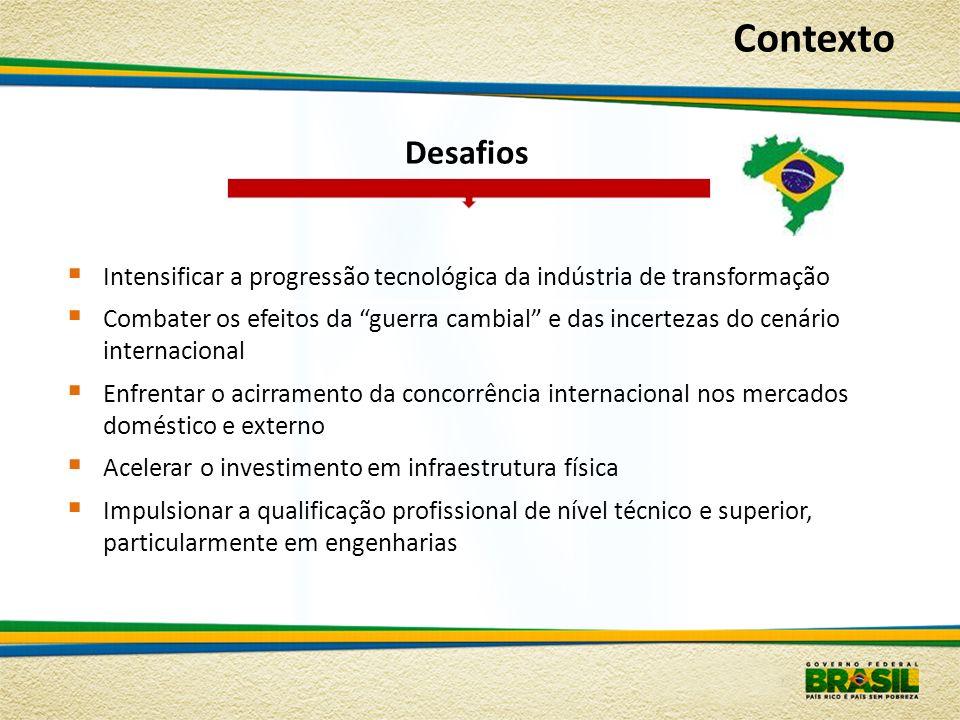 Dimensões do Plano Brasil Maior - Quadro Síntese Dimensão Sistêmica: temas transversais Sistemas da Mecânica, Eletroeletrônica e Saúde Sistemas Intensivos em Escala Sistemas Intensivos em Trabalho Comércio Exterior Inovação Investimento Formação e Qualificação Profissional Produção Sustentável Competitividade de Pequenos Negócios Comércio, Logística e Serviços Pessoais Dimensão Estruturante: diretrizes setoriais Fortalecimento de Cadeias Produtivas Cadeias de Suprimento em Energias Novas Competências Tecnológicas e de Negócios Diversificação das Exportações e Internacionalização Consolidação de Competências na Economia do Conhecimento Natural Organização Setorial Sistemas do Agronegócio Ações Especiais em Desenvolvimento Regional Bem-estar do consumidor