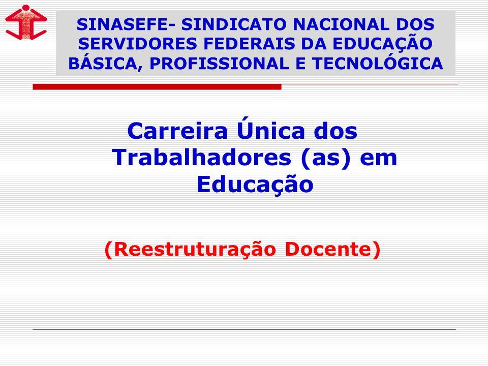 Carreira Única dos Trabalhadores (as) em Educação (Reestruturação Docente) SINASEFE- SINDICATO NACIONAL DOS SERVIDORES FEDERAIS DA EDUCAÇÃO BÁSICA, PR